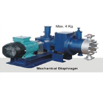 Mechanically actuated Diaphragm type dosing pump